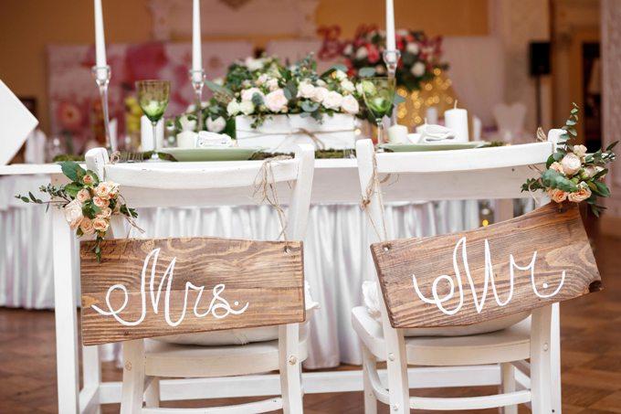 перечень услуг свадебного агентства