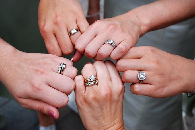 что означают кольца на разных пальцах