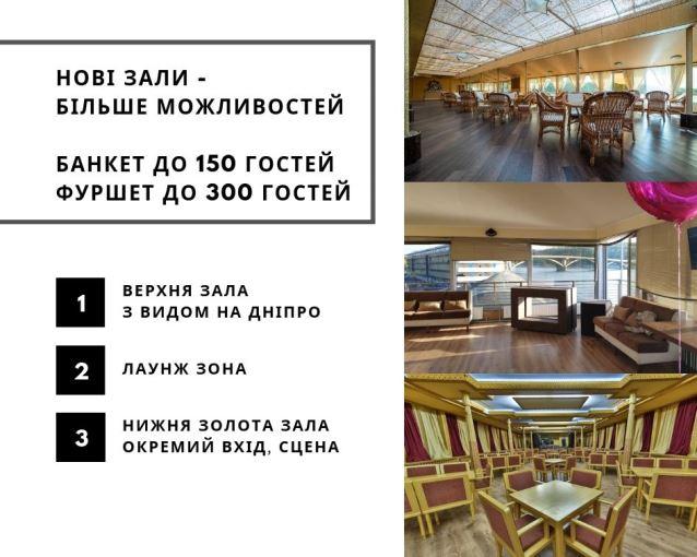 Нові цікаві локації від Grand Piano Restaurant