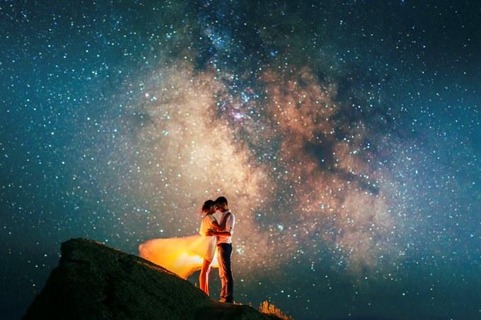 Любовный гороскоп 2020 по знакам Зодиака